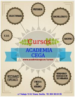 Cursos y clases particulares en la academia en Sevilla CEGA entre Triana y los Remedios
